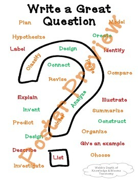 """Write a Great Question (16""""x20"""") Printable Poster"""