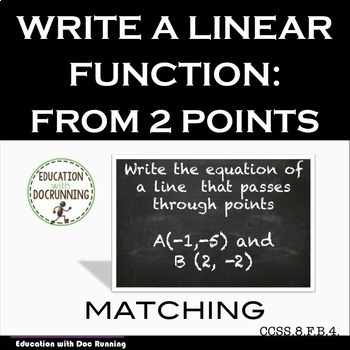Linear equations Write a Linear Equation from 2 points task card activity