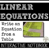 Writing a Linear Equation from a Table Interactive Notebook