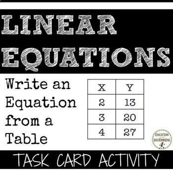 Write a Linear Equation from a Table Task Card Activity