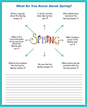 Write a Paragraph - Seasons (Spring)