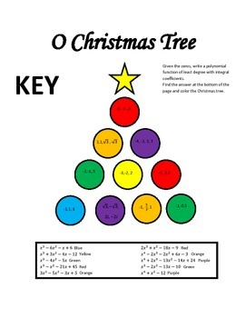 Write a Polynomial Function Given the Zeros Christmas Activity