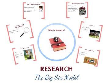 + PREZI + Write a Research Paper using the Big 6 Model--ZOMBIE ANTS