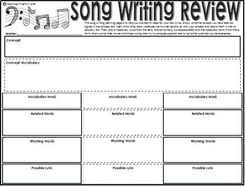 Write a Song to Review Concept / Music Arts Integration *ANY SUBJECT ( DOK 4)