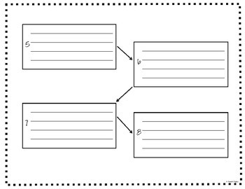 """""""Write a Story!"""" Template / Graphic Organizer"""