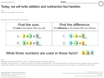 Write addition and subtraction fact families