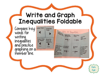 Write and Graph Inequalities Foldable