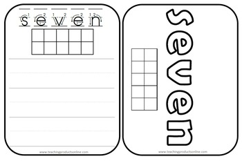 Write and Wipe Cards Numbers 1-10 with Tens Frames