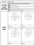 Write linear equations (Slope-intercept form)