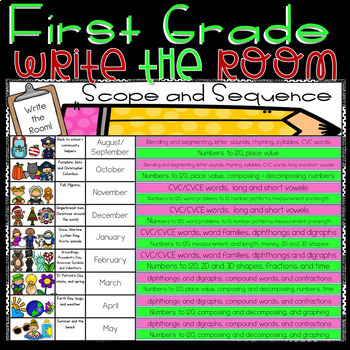 Write the Room 1st Grade: March