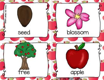Write the Room - Apples (Apple theme)