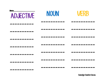 Write the Room: Parts of Speech: Adjectives, Nouns, Verbs