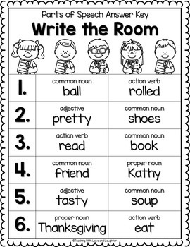 Write the Room...Parts of Speech