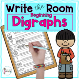 Write the Room_Digraphs (Beginning)