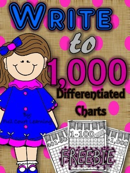 Write to 1,000 FREEBIE