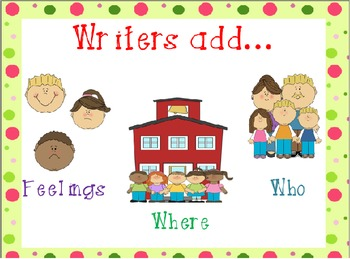 Writers always add Poster