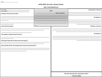 """""""The Writer's Almanac"""" Analysis Worksheet"""