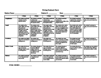 Writer's Notebook Grading Rubric