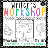 Writer's Notebook Ideas and Organization Compassion