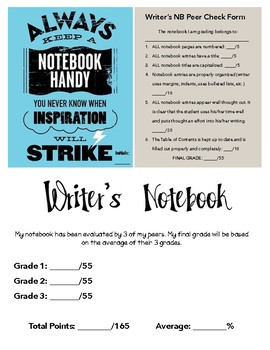 Writer's Notebook: Peer Check Form (Easy Way to Grade Writer's NB's)
