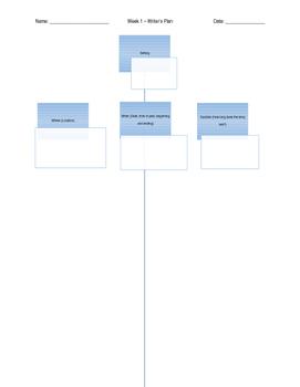Writer's Plan