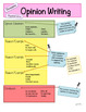 Writer's Support Notebook Anchor Charts Guides Checklists