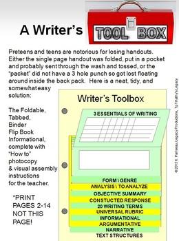 Writing Resource: response, summary, inform\argumentative