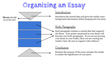 Writer's Toolkit for Essay Writing
