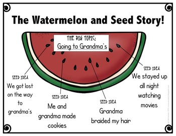 PERSONAL NARRATIVE Writing - Cherish The Small Moments - Watermelon vs Seeds