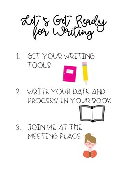 Writer's Workshop Anchor Chart Bundle