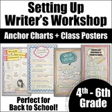 Writer's Workshop Anchor Charts for Back to School - An Ed