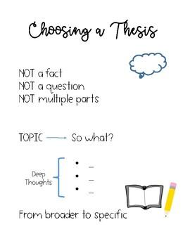 Writer's Workshop Choosing Anchor Charts