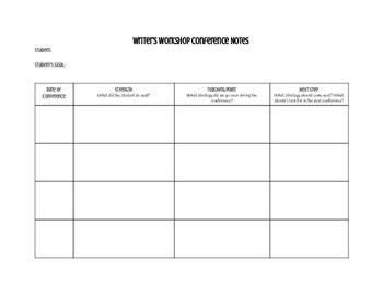 Writer's Workshop Conference Notes