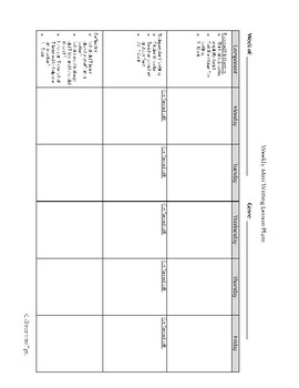 Writer's Workshop Conferencing Notes Template