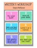 Writer's Workshop Expectations poster