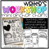 Writer's Workshop Mini-Anchor Charts
