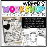 Writer's Workshop Mini-Anchor Charts