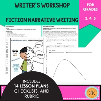 Writer's Workshop Narrative Fiction Writing - Lucy Calkins Inspired