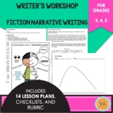 Writer's Workshop: Narrative Fiction Writing - 3rd, 4th, 5th Grades