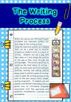 Writer's Workshop Notebook Setup