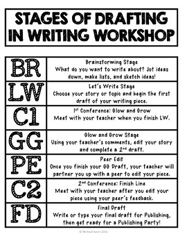 Writer's Workshop - The Essentials - Narrative, Opinion, Informational Writing