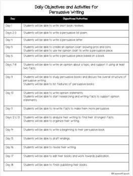Writer's Workshop: Persuasive Writing - 1st, 2nd, 3rd Grades