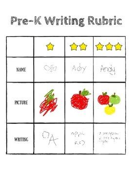 Writer's Workshop Rubrics