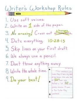 Writer's Workshop Rules Anchor Charts