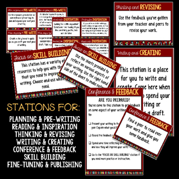 Writer's Workshop Stations