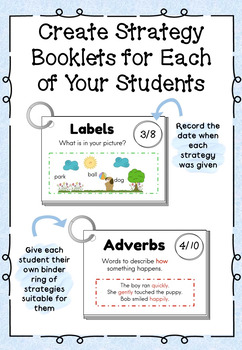 Writer's Workshop Strategy Cards