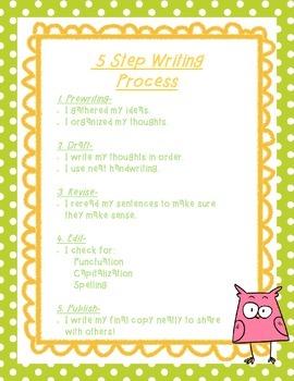 Writer's Workshop - Writing Process