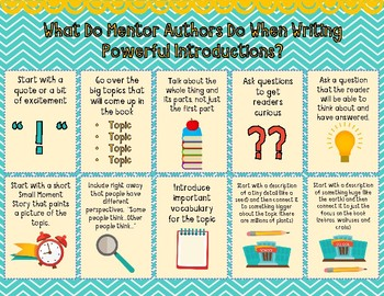 Writer's Workshop- Writing a Powerful Introduction Anchor Chart