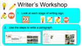 Writer's Workshop for Special Education (distance learning)
