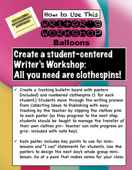 Writer's Workshop from Collection to Publishing Colorful Back to School